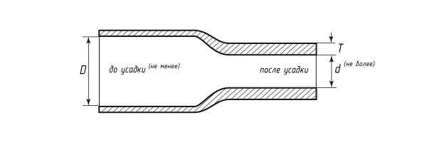 Типоразмеры ТТ (6Х)